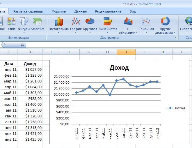 нарисовать график по точкам онлайн