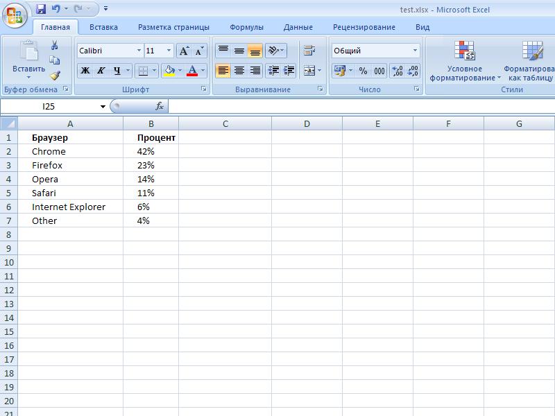 Исходная таблица длядиаграммы