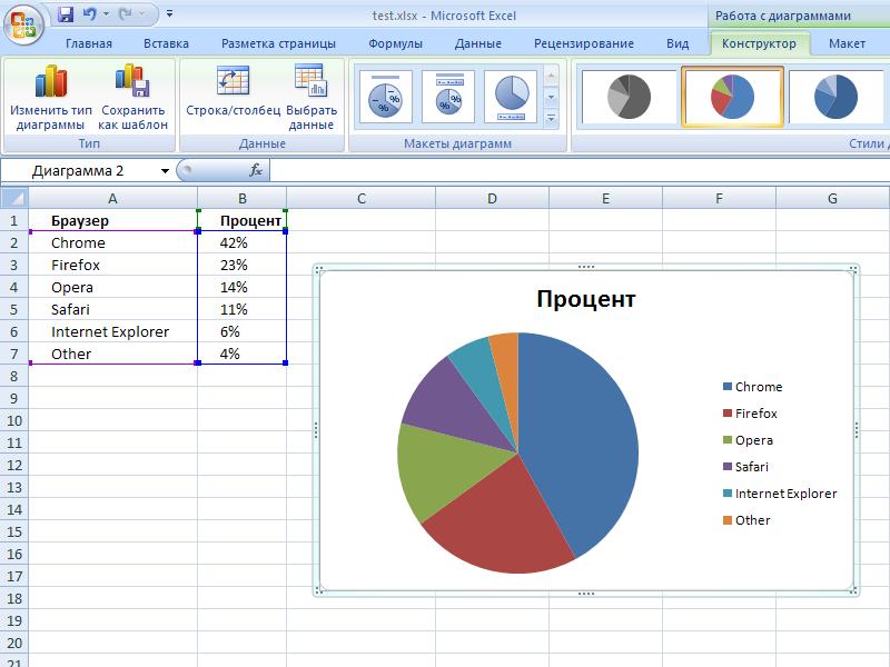 Как сделать диаграмму в процентах в экселе