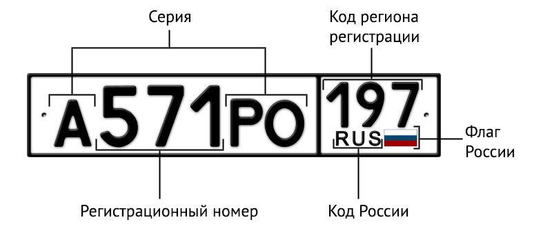 Автомобильный номер РФ